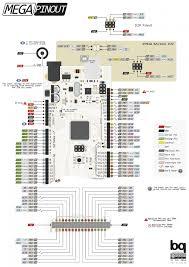 arduino data sheet port manipulation and digitalwrite robotics