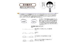 目の描き方講座まとめ7選いろんな角度の目を描けるようになろう