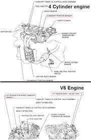 p0340 2007 toyota camry camshaft position sensor circuit malfunction need more help
