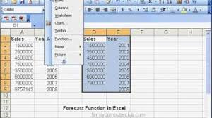 How To Forecast In Excel Forecast Function In Ms Excel Youtube