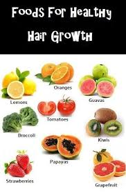 28 Albums Of For Hair Growth What To Eat Explore