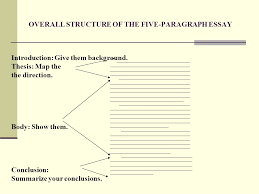 the five paragraph essay structure mapping overall structure of  overall structure of the five paragraph essay introduction give them background