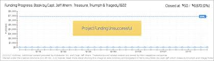 Treasure Chart 6 Book By Capt Jeff Ahern Treasure Triumph Tragedy 1622