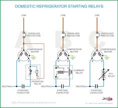 beautiful single phase motor starter photos electrical circuit synchronous motor at Weg Single Phase Motor Wiring Diagram With Start Run Capacitor