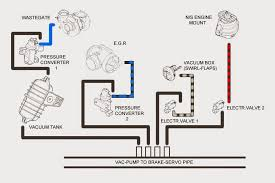 pioneer deh 1500 wiring harness diagram images radio wiring wiring diagram bmw e60 stereo beemer