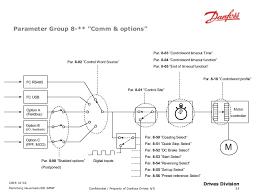danfoss vlt fc 200 wiring diagram danfoss discover your wiring fc300 profibus training