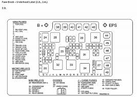 2005 saturn relay fuse box 2005 wiring diagrams online