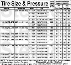 Truck Tire Inflation Chart Goodyear Light Truck Tire Inflation Chart Best Picture Of