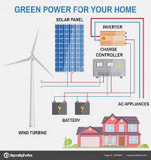basic solar panel wiring diagram wiring library solar panel wiring diagram example new nice solar panel diagrams