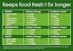 60 Best Food Saver Images Food Food Saver Vacuum Sealer