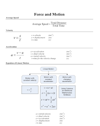 physics formulas and equations sheet
