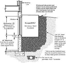Bedroom Window Egress Requirements Canada Impressive Egress Requirements For Bedroom Windows