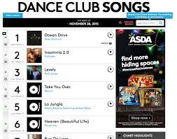 Billboard Disco Charts Ralphi Rosario Julissa Veloz Top The Billboard Dance Charts