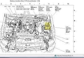 fuse box ford expedition fuse wiring diagrams online