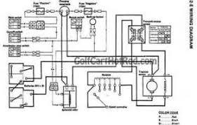 yamaha g1 golf cart solenoid wiring diagram the wiring diagram Yamaha G2 Golf Cart Wiring Diagram similiar yamaha g2 electric wiring diagram keywords, wiring diagram wiring diagram for golf cart yamaha g2 golf cart wiring diagram for coil