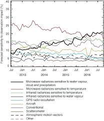 Microwave Comparison Chart Caramenghitung Co