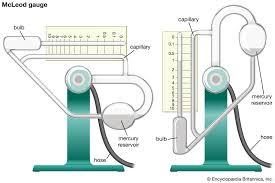 Mcleod Gauge Instrument Britannica