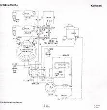 Diagram electrical wiring smengpro kill switch kawasaki ariens snowblower diagrams headlight snow