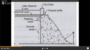 Overflow Spillway Design Example Ogee Spillway