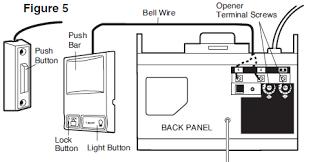 terminals 2 3 are for safety reversing sensor pair ir beam eye mounted at the base of garage door