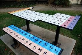 Image - 760106]   Periodic Table Parodies   Know Your Meme