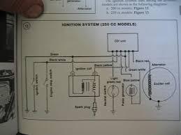trx 90 wiring diagram not lossing wiring diagram • 1984 honda trx 250 wiring diagram wiring library rh 93 dreamnode online 1995 honda trx 90