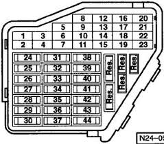 audi a3 fuse box diagram pdf audi wiring diagrams online