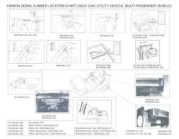g22 golf cart wiring diagram yamaha g22e basic o gas co wire easy to full size of yamaha g22 golf cart wiring diagram g22e parts list schematic technical maintenance manual