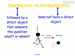 Gallery: Transitive Verb And Intransitive Verb, -