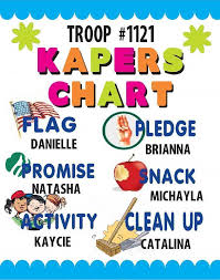 Create A Gir Scout Kapers Chart Poster Girl Scout Poster Ideas