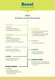 Development Roadmap Template 30 Product Roadmap Templates Examples And Tips Venngage
