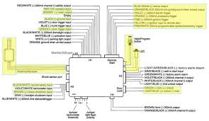 wiring diagram for avital remote start the wiring diagram avital wiring diagram car alarm wiring diagram additionally wiring diagram