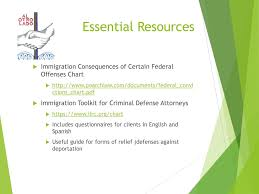 Ilrc Crimes Chart How To Advocate For Noncitizen Clients Ppt Download