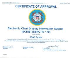 46 Cfr Part 7 Chart Star Center Website Www Star Center Com