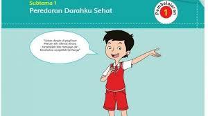 Kunci jawaban bahasa sunda kelas 4 halaman 85 / kunci jawaban bahasa sunda kelas 4. Kunci Jawaban Bahasa Sunda Kelas 5 Halaman 53 Kanal Jabar