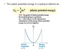 24 the elastic potential energy in a spring is defined as