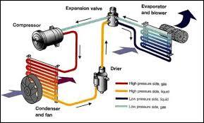 ae86 ac wiring wiring diagram for you • installing a c part 1 acquiring parts ae86 rh reddit com ac motor wiring inside ac unit