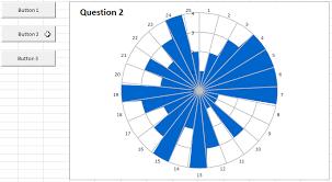 16 Cogent Excel Radar Chart Show Radial Lines