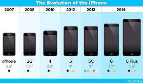 evolution of iphone the evolution of the iphone iphone