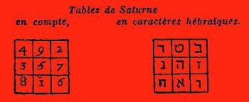 """Résultat de recherche d'images pour """"Table de Saturne"""""""