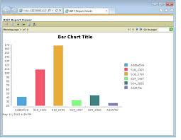 Birt Chart Engine Birt World Add Values To A Birt Chart