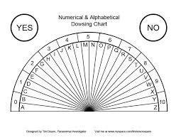 Dowsing Chart For Lottery Dowsing Chart Pendulum Board Wiccan Crafts Chart