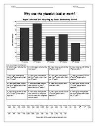 Bar Chart Homework Bar Graphs Worksheets Teachers Pay Teachers