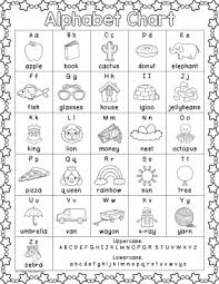 Alphabet Chart Black And White Colorful Alphabet Chart Freebie Anchor Charts Alphabet