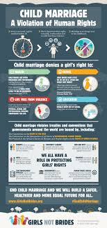 take action girls not brides  factsheet · child marriage a violation of girls rights factsheet