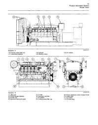 caterpillar operation and maintenance manual 3500 b engines s 19