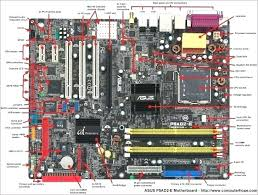 msi n1996 motherboard wiring diagram power rev notasdecafe co msi n1996 motherboard wiring diagram power laptop fan basic diagrams msi n1996 motherboard circuit diagram