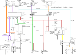 wiring diagram for 2005 mustang wiring diagram schematics mustang headlights and fog lights wiring diagram mustang fuse