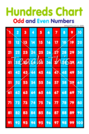Odd And Even Chart Odd Numbers Chart Home Decor Interior Design And Color