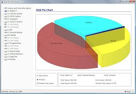 Net Charting Library Disk Pie Chart By Herbert N Swearengen Iii From Psc Cd
